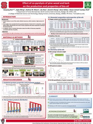 an analysis of optimization and its effect of feedstock composition on yield Lignin maximization: analyzing the impact of different feedstocks and feedstock ratios using organosolv fractionation a thesis presented for the.